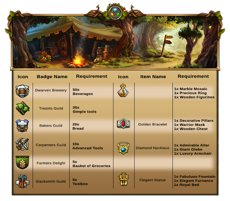 Las aventuras dela Comunidad Table01